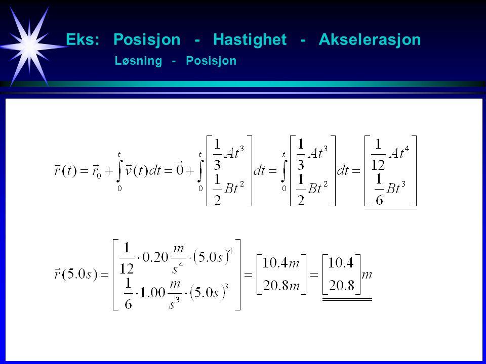 Eks: Posisjon - Hastighet - Akselerasjon Løsning - Posisjon