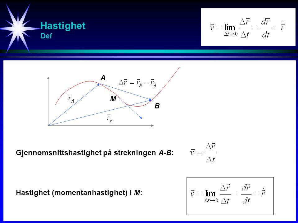 Hastighet Def A M B Gjennomsnittshastighet på strekningen A-B: