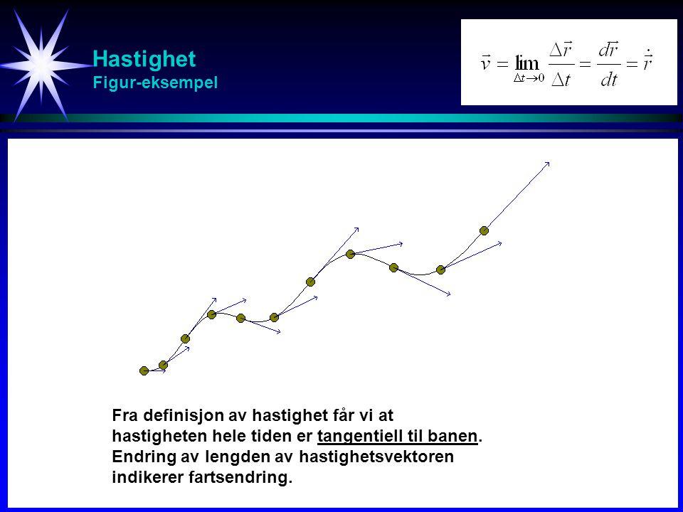 Hastighet Figur-eksempel