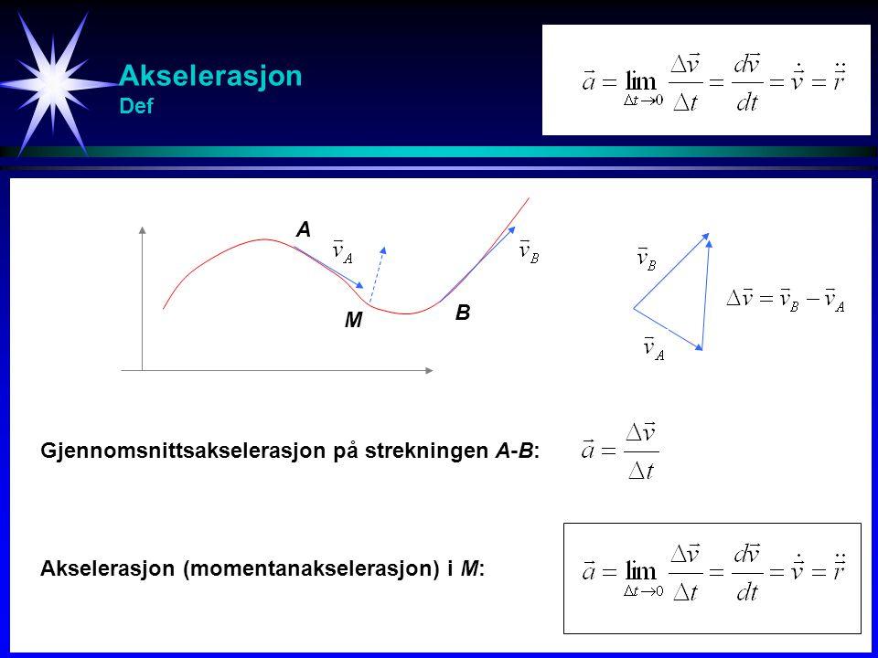 Akselerasjon Def A B M Gjennomsnittsakselerasjon på strekningen A-B: