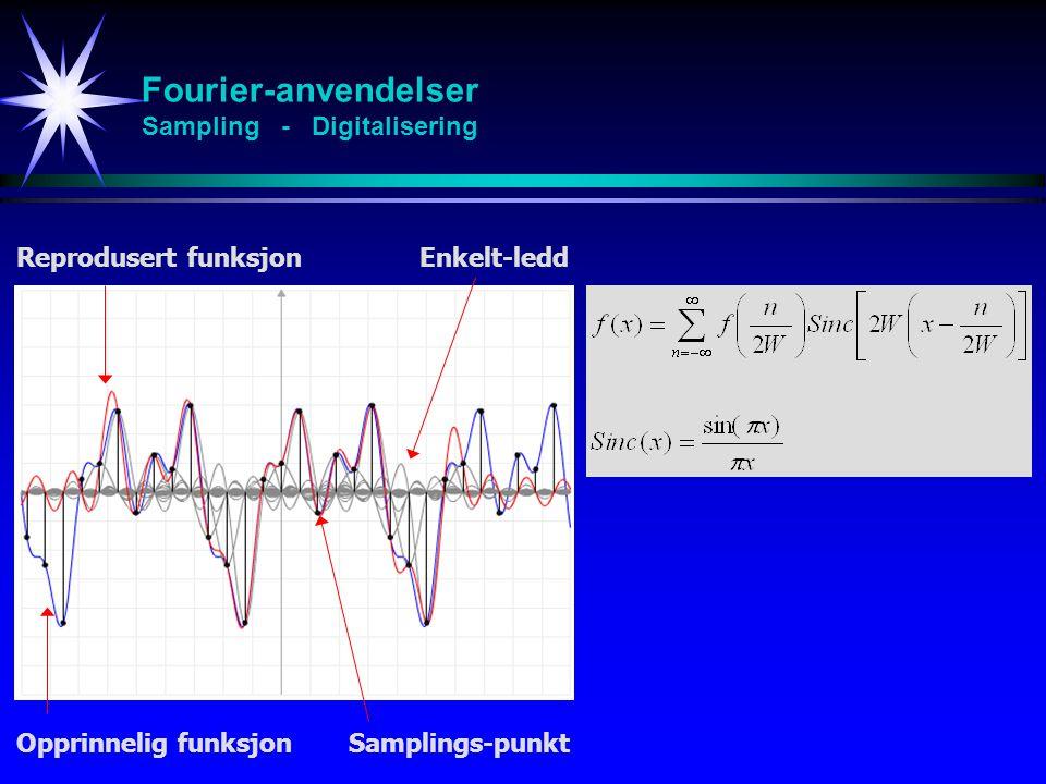 Fourier-anvendelser Sampling - Digitalisering