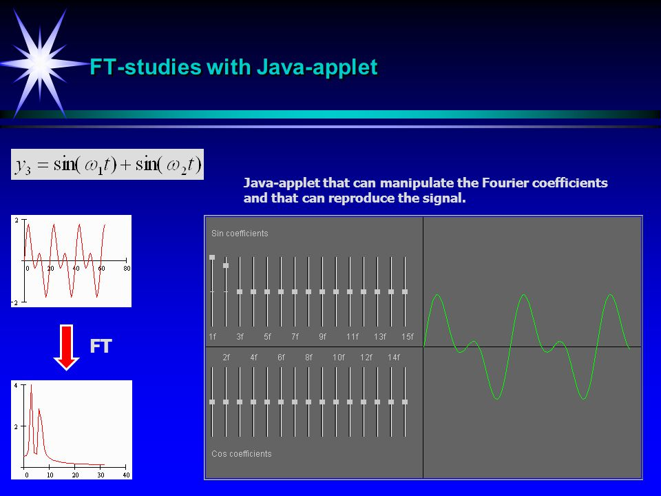 FT-studies with Java-applet