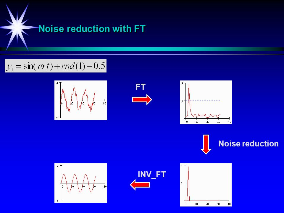 Noise reduction with FT