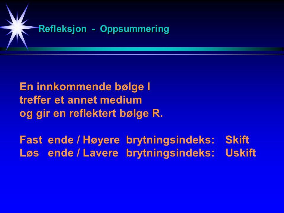 Refleksjon - Oppsummering