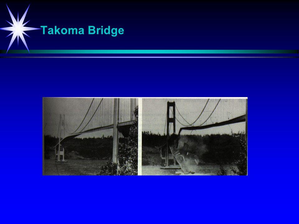 Takoma Bridge Studier av svingninger (spesielt resonans)