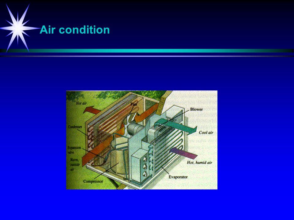 Air condition Kjøleanlegg.