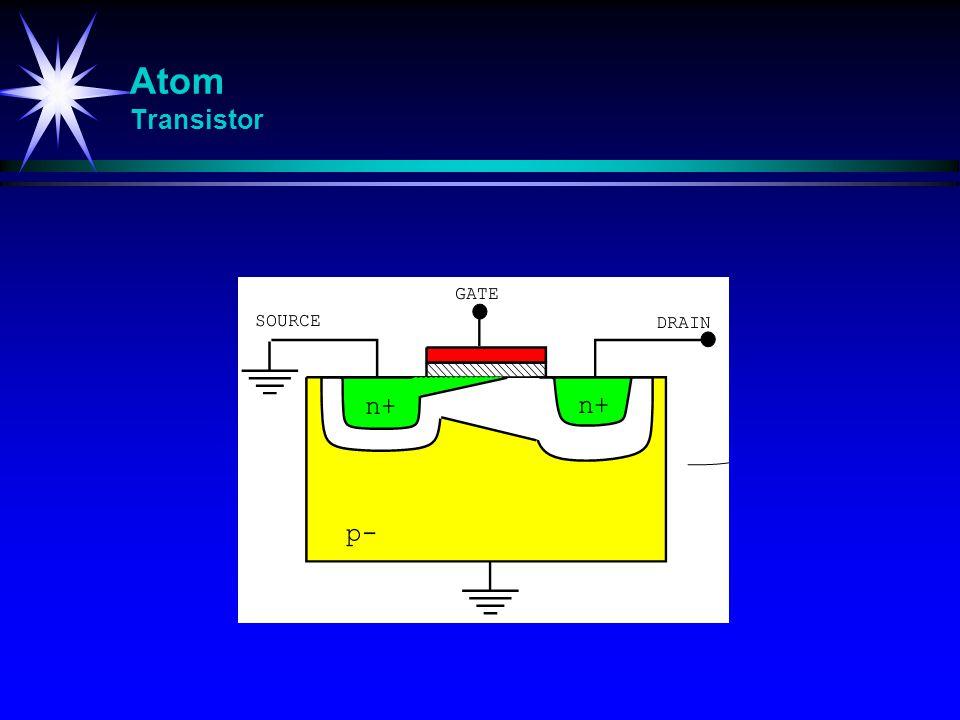 Atom Transistor Studier av svingninger (spesielt resonans)