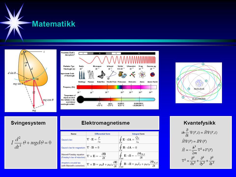 Matematikk Svingesystem Elektromagnetisme Kvantefysikk