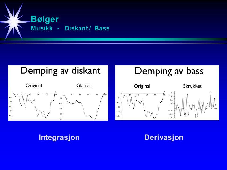 Bølger Musikk - Diskant / Bass