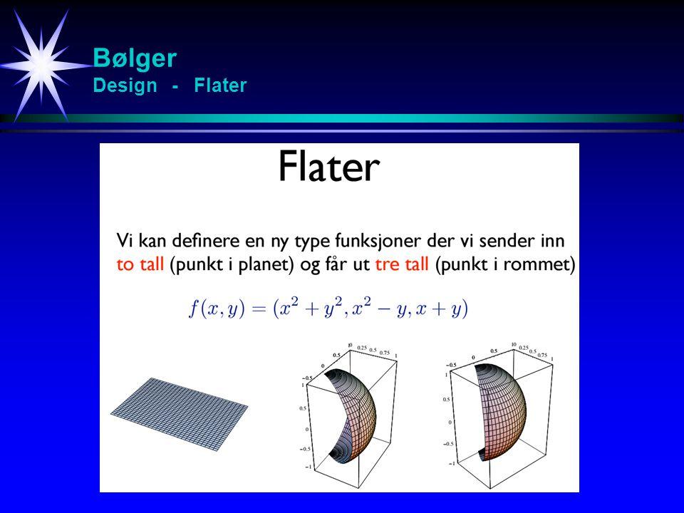 Bølger Design - Flater Studier av svingninger (spesielt resonans)