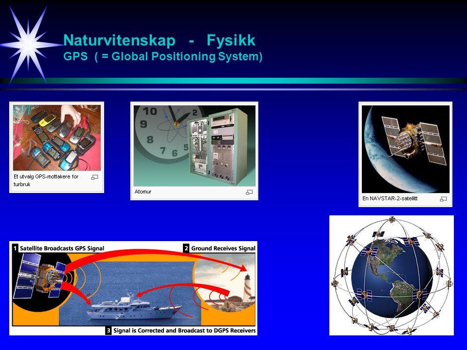 Naturvitenskap - Fysikk GPS ( = Global Positioning System)