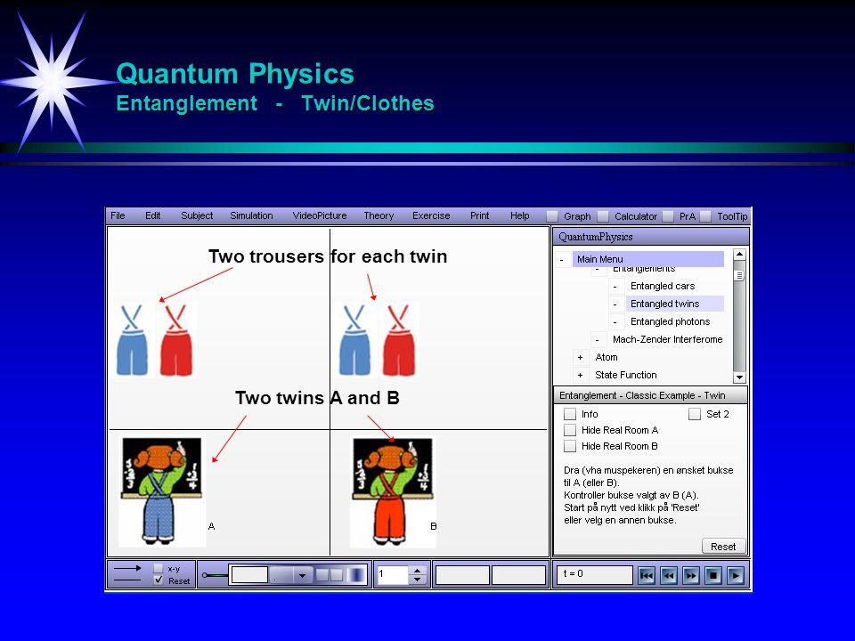 Quantum Physics Entanglement - Twin/Clothes