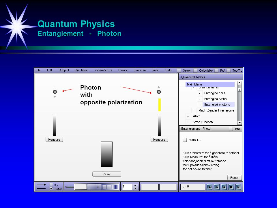 Quantum Physics Entanglement - Photon