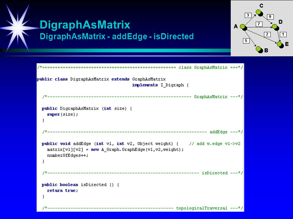 DigraphAsMatrix DigraphAsMatrix - addEdge - isDirected