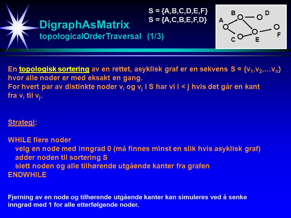 DigraphAsMatrix topologicalOrderTraversal (1/3)