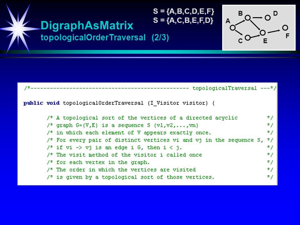 DigraphAsMatrix topologicalOrderTraversal (2/3)