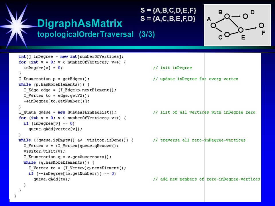 DigraphAsMatrix topologicalOrderTraversal (3/3)