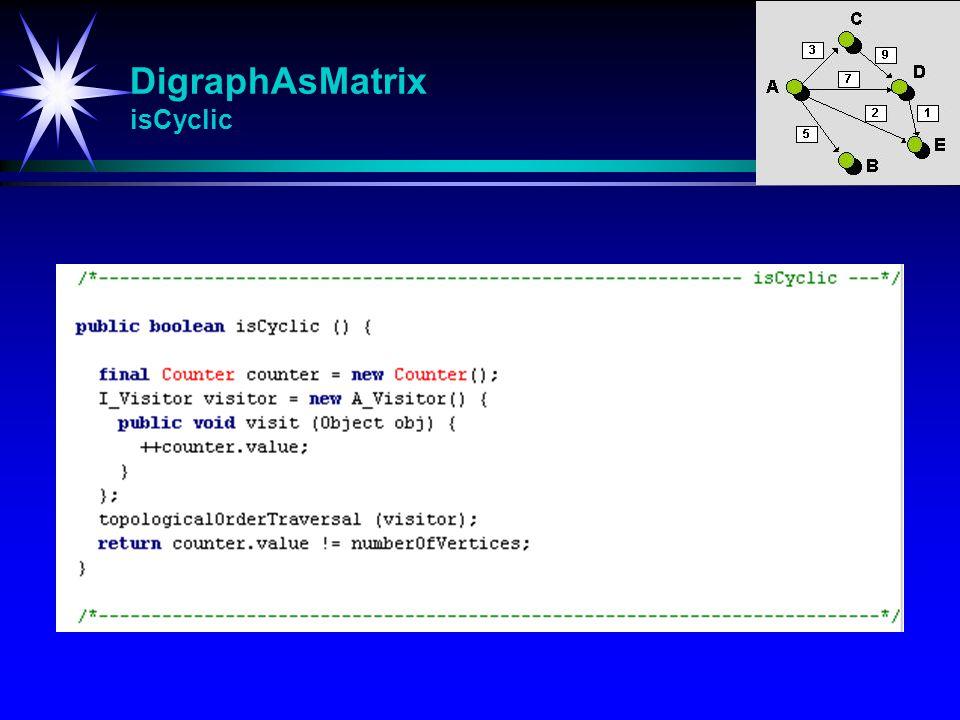 DigraphAsMatrix isCyclic