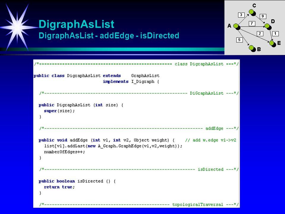 DigraphAsList DigraphAsList - addEdge - isDirected