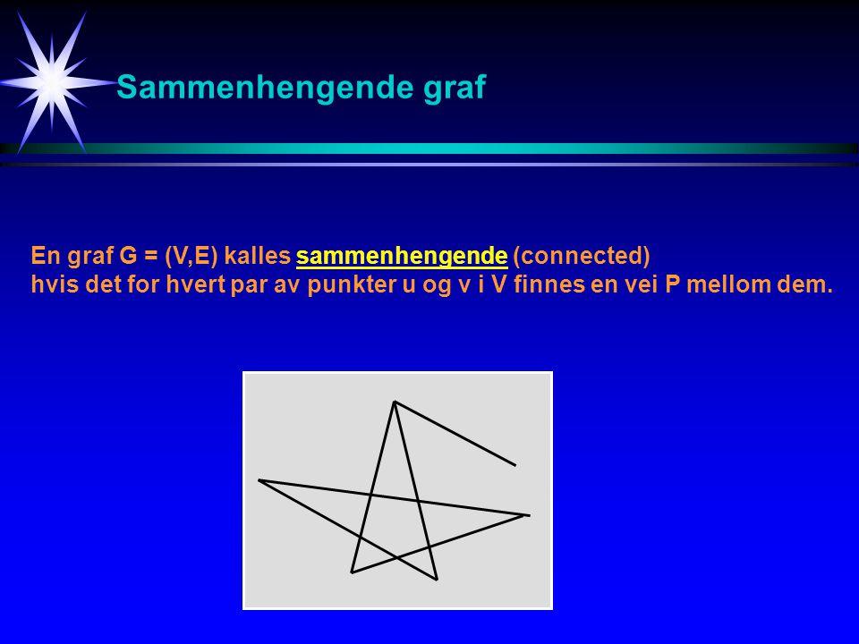 Sammenhengende graf En graf G = (V,E) kalles sammenhengende (connected) hvis det for hvert par av punkter u og v i V finnes en vei P mellom dem.
