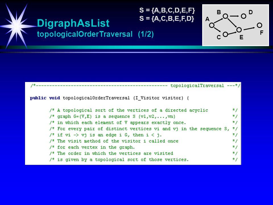 DigraphAsList topologicalOrderTraversal (1/2)