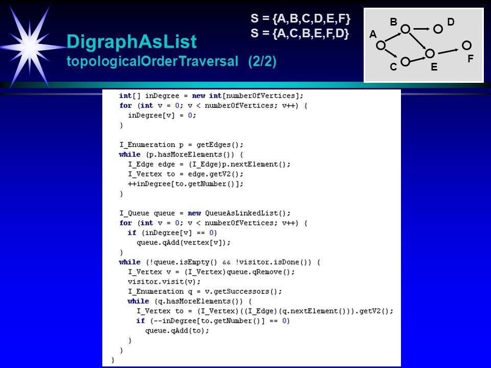 DigraphAsList topologicalOrderTraversal (2/2)
