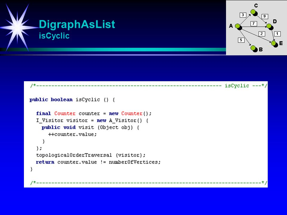 DigraphAsList isCyclic
