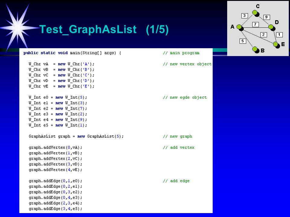 Test_GraphAsList (1/5) Test_GraphAsList Test-program for klassen GraphAsList.