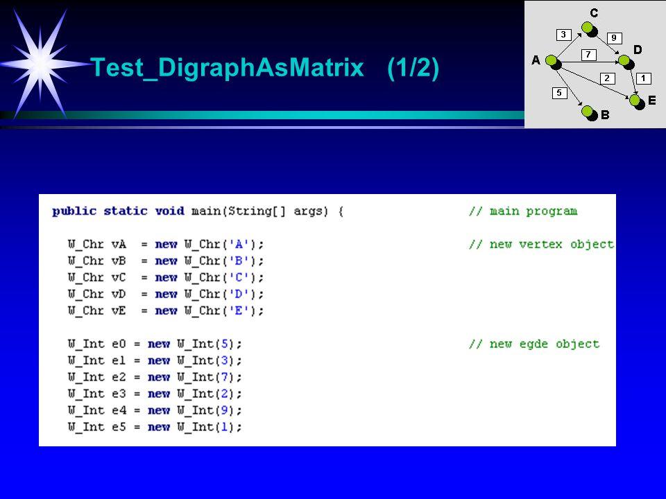 Test_DigraphAsMatrix (1/2)