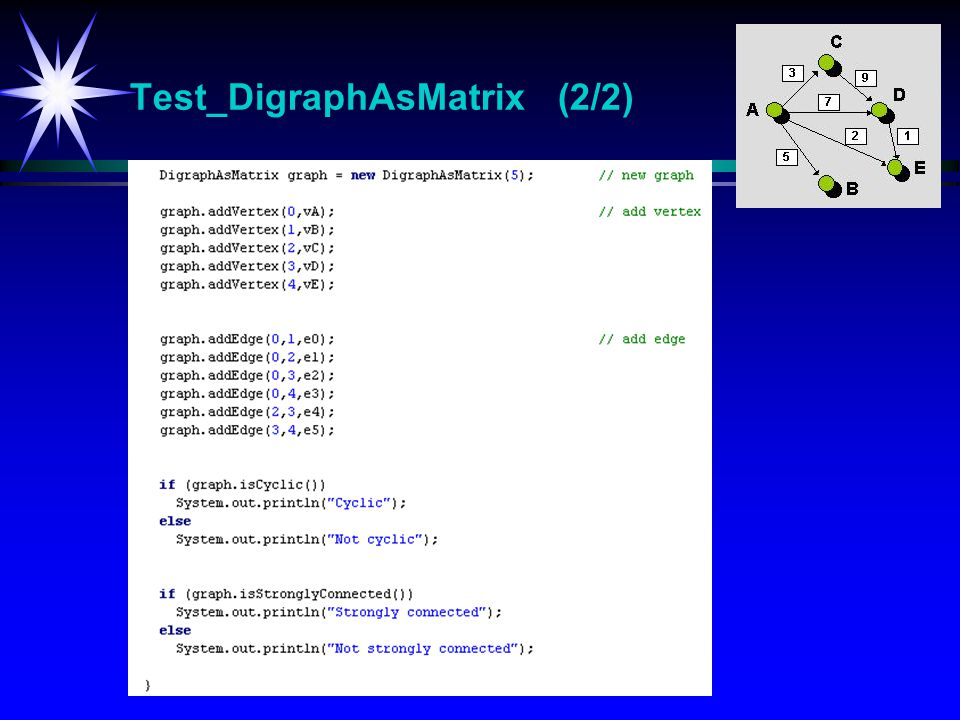 Test_DigraphAsMatrix (2/2)