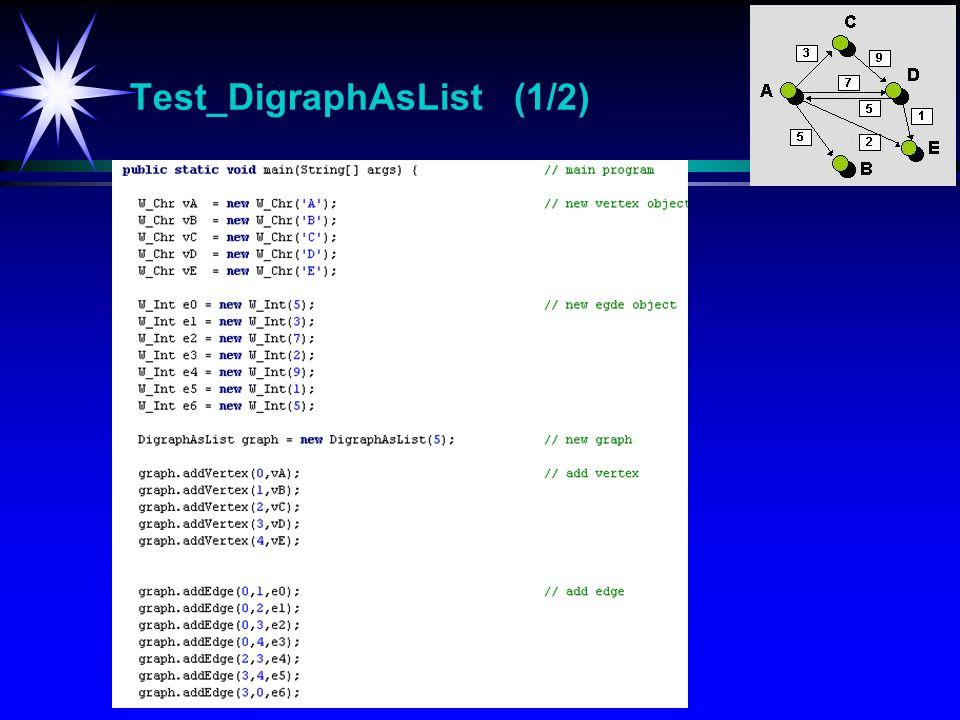 Test_DigraphAsList (1/2)