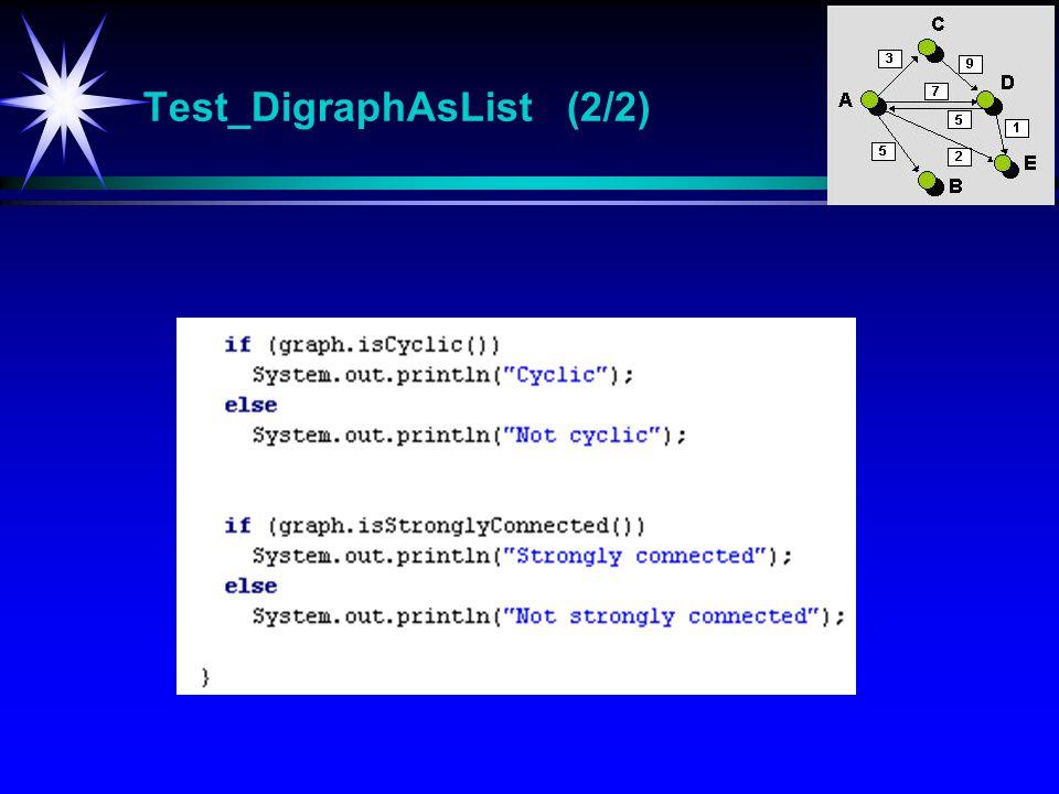Test_DigraphAsList (2/2)