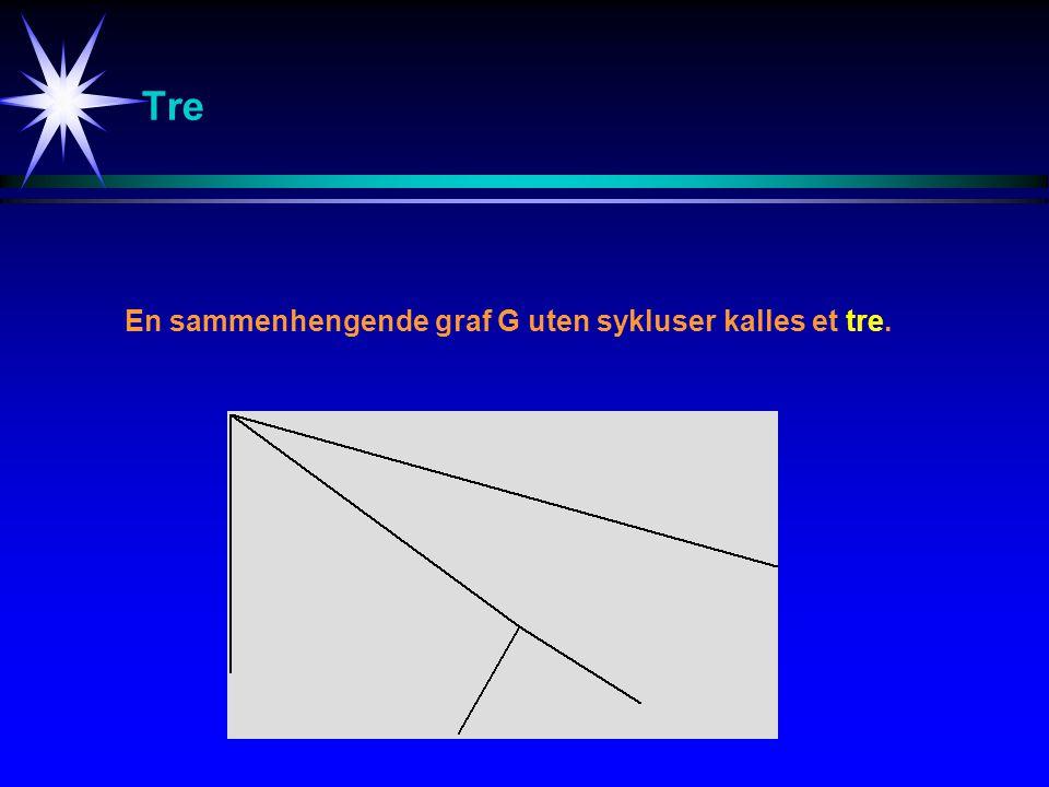 Tre En sammenhengende graf G uten sykluser kalles et tre.