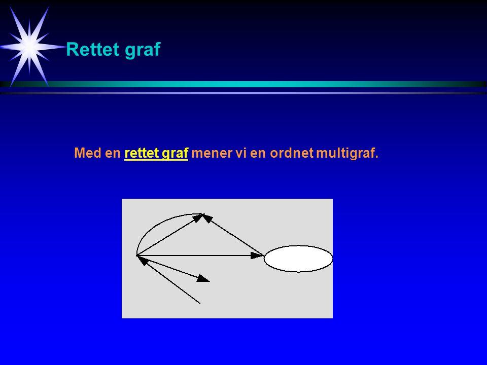Rettet graf Med en rettet graf mener vi en ordnet multigraf.