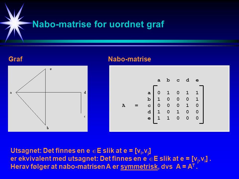 Nabo-matrise for uordnet graf
