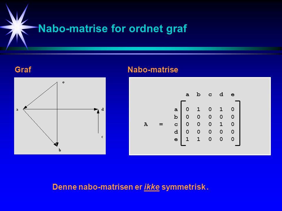 Nabo-matrise for ordnet graf