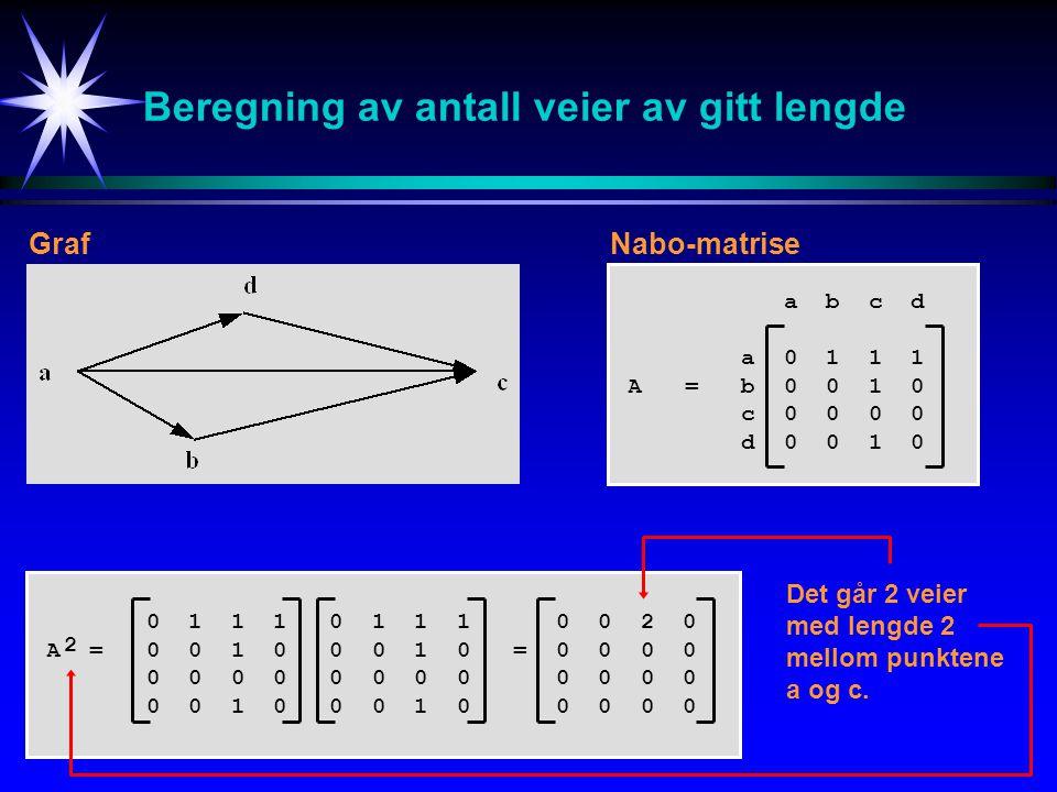 Beregning av antall veier av gitt lengde