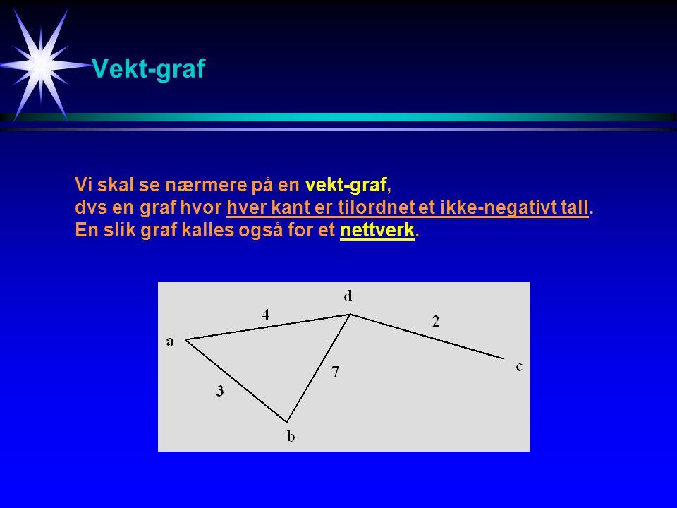 Vekt-graf Vi skal se nærmere på en vekt-graf,