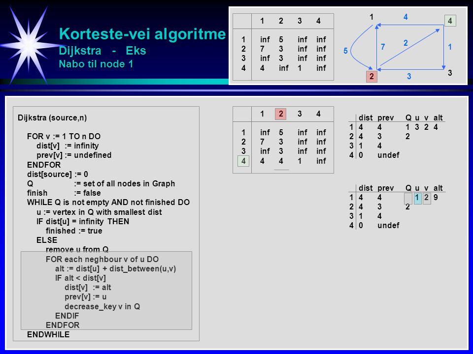 Korteste-vei algoritme Dijkstra - Eks Nabo til node 1