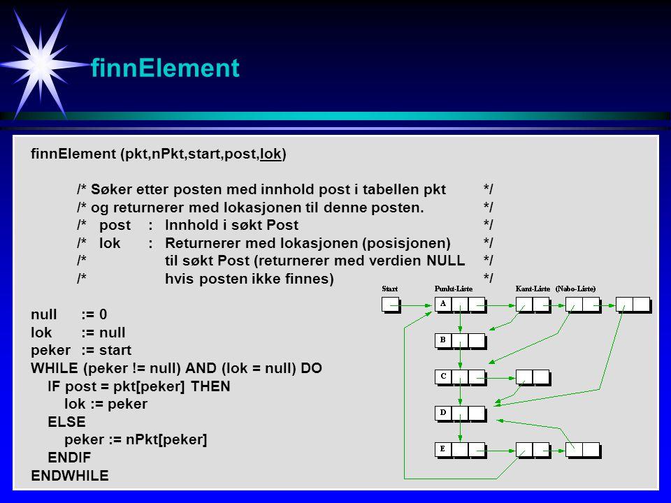 finnElement finnElement (pkt,nPkt,start,post,lok)