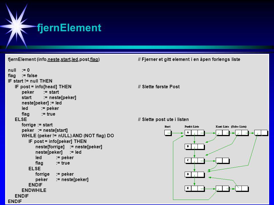 fjernElement fjernElement (info,neste,start,led,post,flag) // Fjerner et gitt element i en åpen forlengs liste.