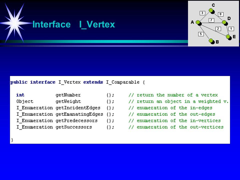 Interface I_Vertex Interface I_Vertex: