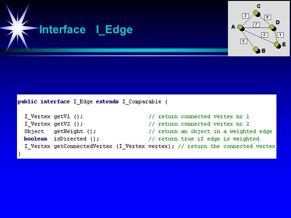 Interface I_Edge Interface I_Edge: