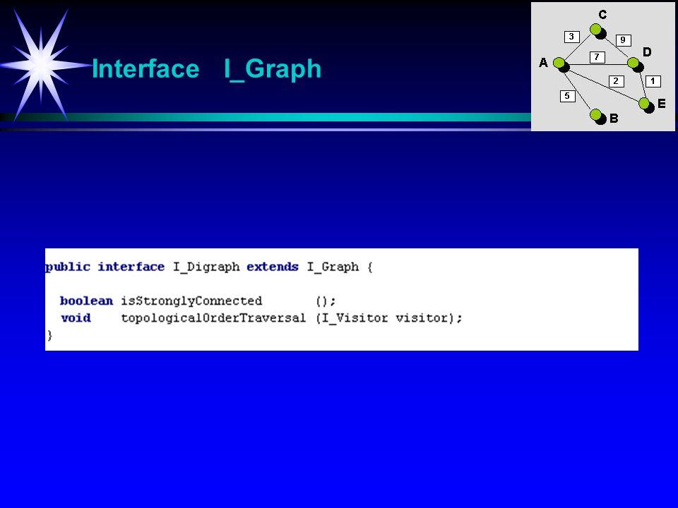 Interface I_Graph Interface I_Digraph: isStronglyConnected Returnerer true hvis grafen er sterk sammenhengende.