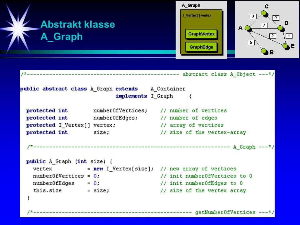 Abstrakt klasse A_Graph