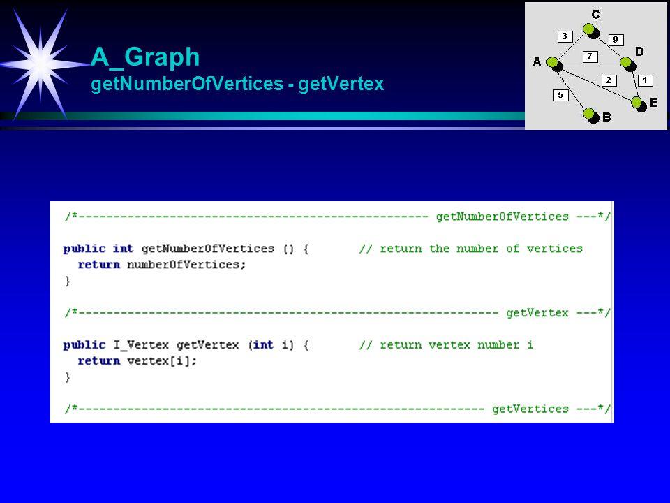 A_Graph getNumberOfVertices - getVertex