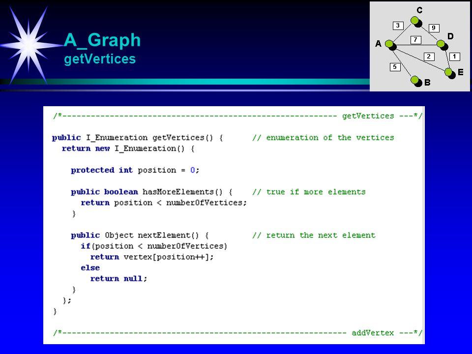 A_Graph getVertices getVertices Returnerer en nummerering av alle punktene i grafen. Nummereringen etter fortløpende array-indeks.
