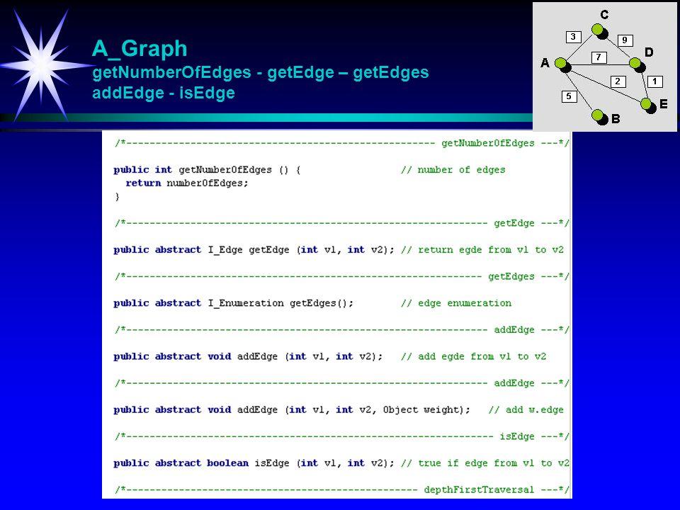 A_Graph getNumberOfEdges - getEdge – getEdges addEdge - isEdge