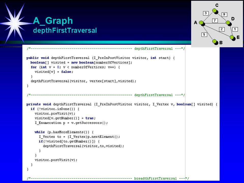 A_Graph depthFirstTraversal