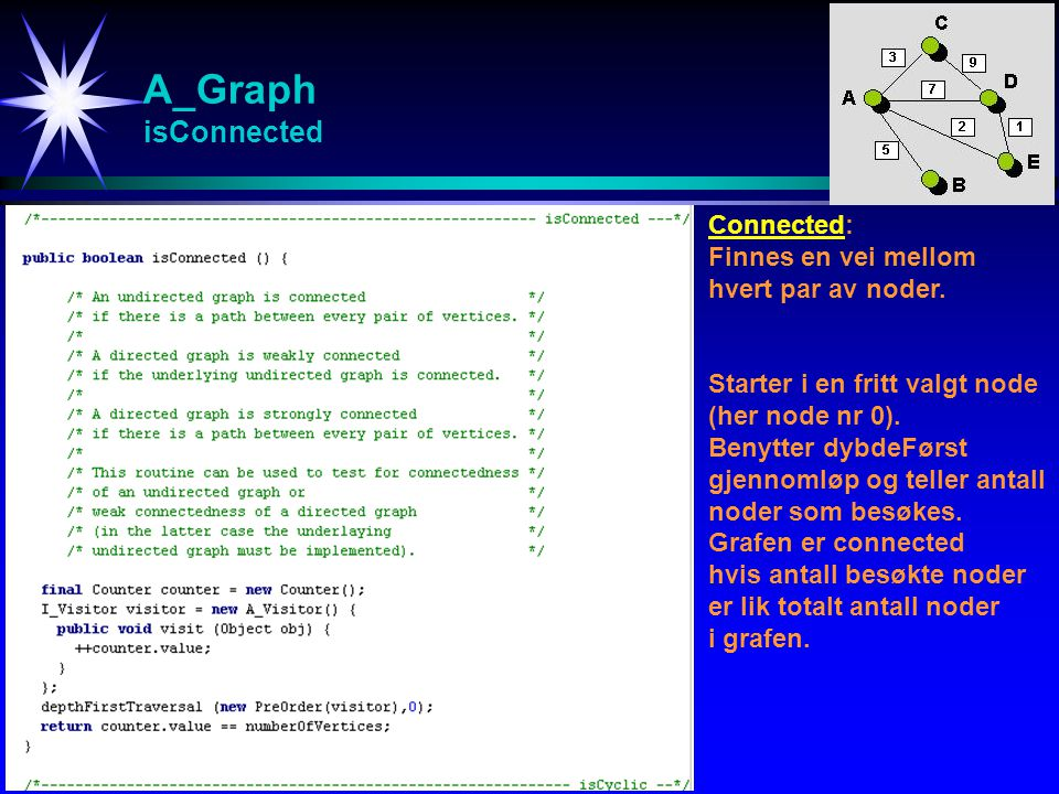 A_Graph isConnected Connected: Finnes en vei mellom